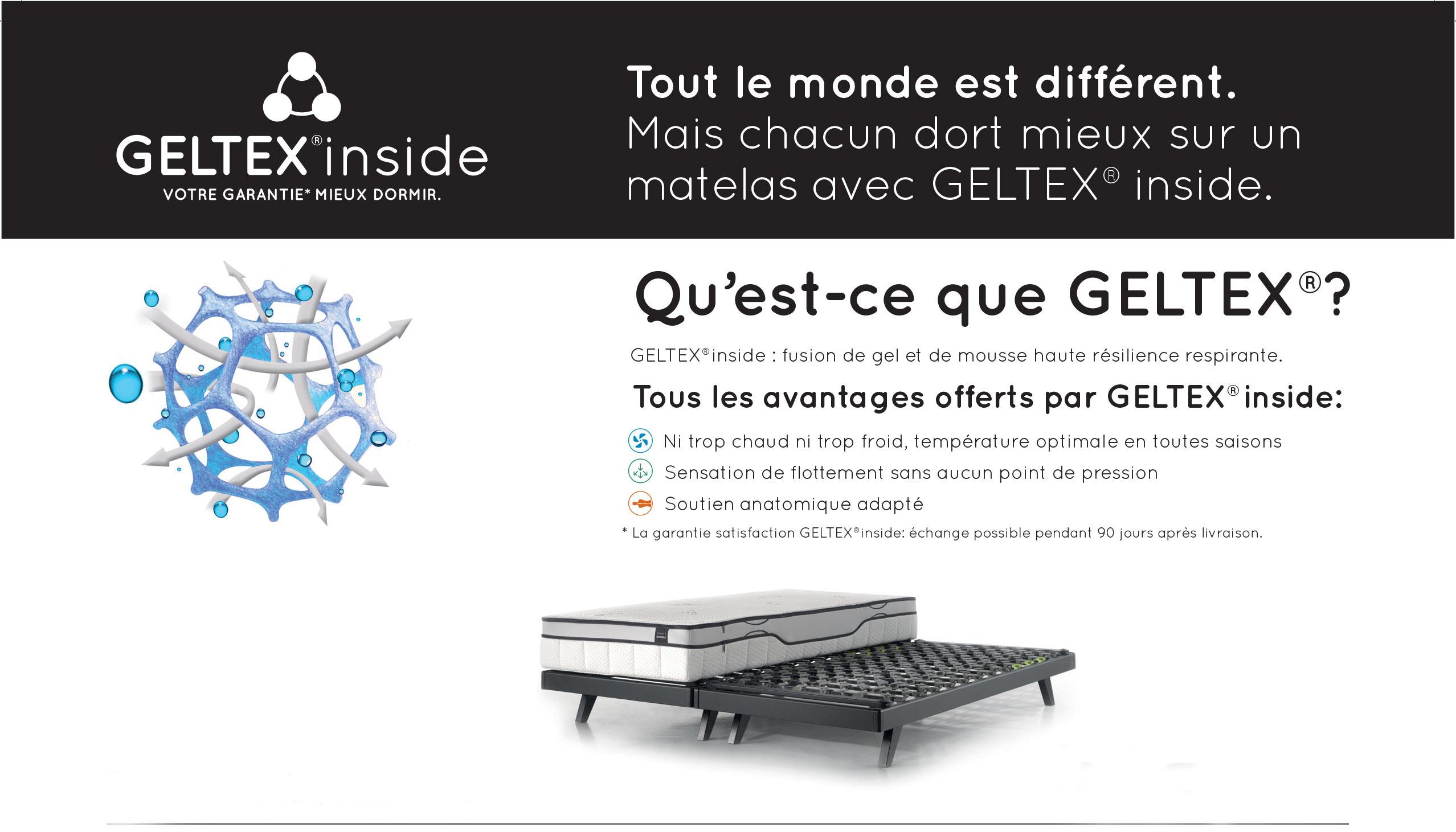 Geltex inside